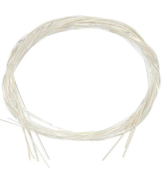Wybór strun gitarowych czyli czym się kierować przy wyborze strun?